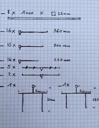Set of shelves supports